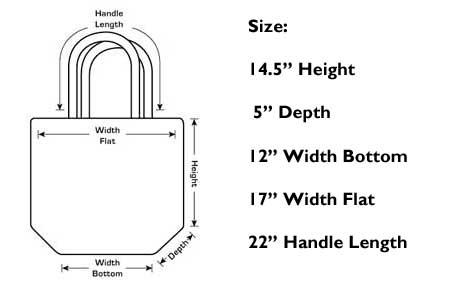 Canvas Bag Measurements Diagram