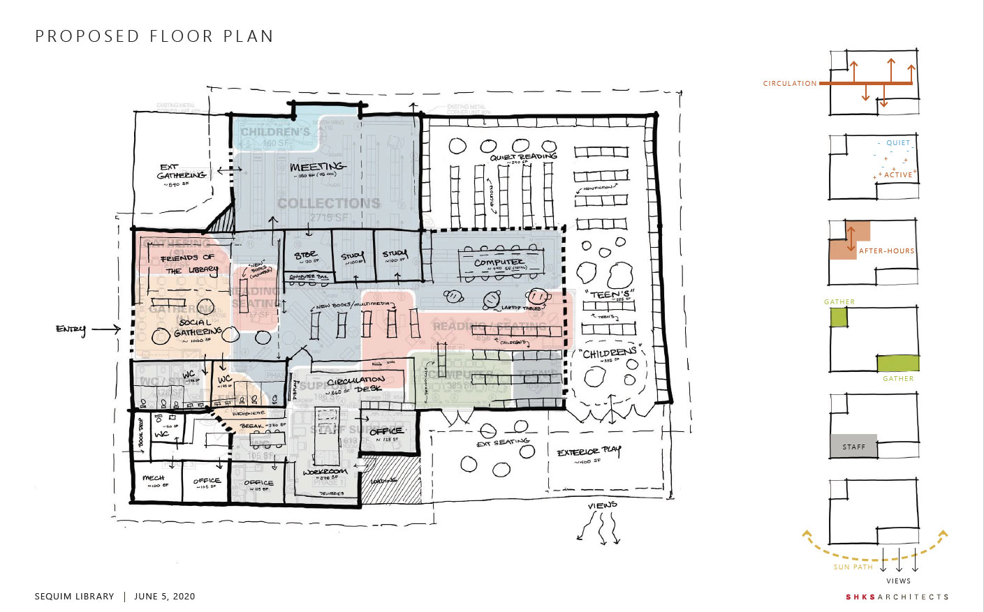 Sequim Library Project Proposed Floor Plan