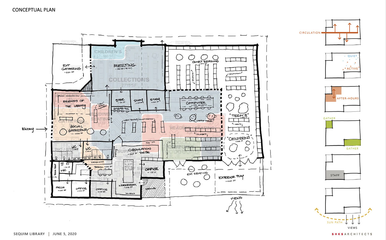 Sequim Library Capital Project Conceptual Plan